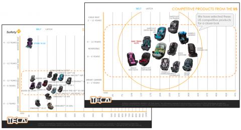 TECA TT322 02